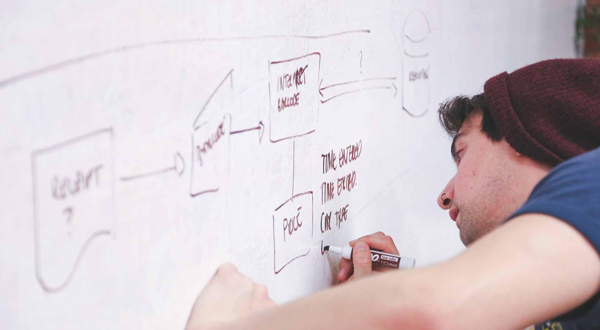 10 PR-Tipps für Start-up-Unternehmen